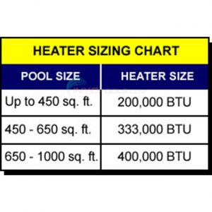 outer banks pool sizing chart